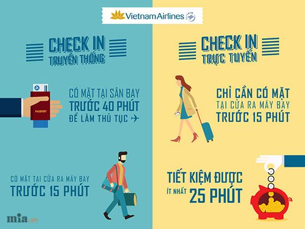 cac-buoc-thuc-hien-thu-tuc-truc-tuyen-cua-cac-hang-hang-khong-vietnam-airlines-vietjetair-jetstar-1