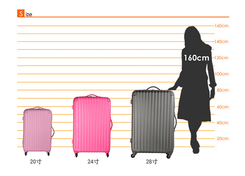 kinh nghiệm chọn mua vali kéo giá rẻ
